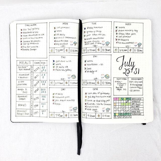 Last week in July all filled up!! Happy Happy August everyone! ☀ . . . #bulletjournal #bujo @leuchtturm1917 #WeAreBujo #planner…