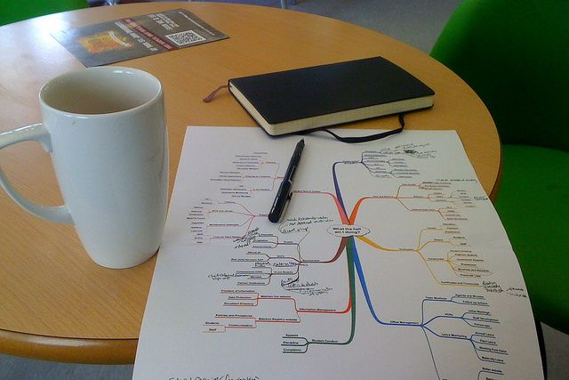 Mind maps and productivity go hand in hand. Mind mapping is a practice of…