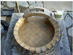 Outdoor Küche Holzofen : Images of outdoor pizza ovens how to build an outdoor pizza oven