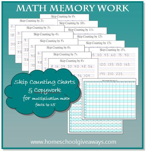 FREE Math Memory Work Skip Counting Charts and Copywork | Math ...