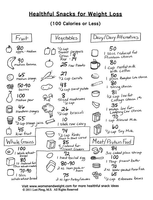 100 calorie or less snacks