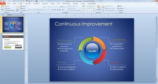 Free continuous improvement model powerpoint template qi free continuous improvement model powerpoint template toneelgroepblik Gallery
