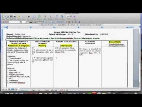 Nursing Care Plan Tutorial  Youtube  Nursing