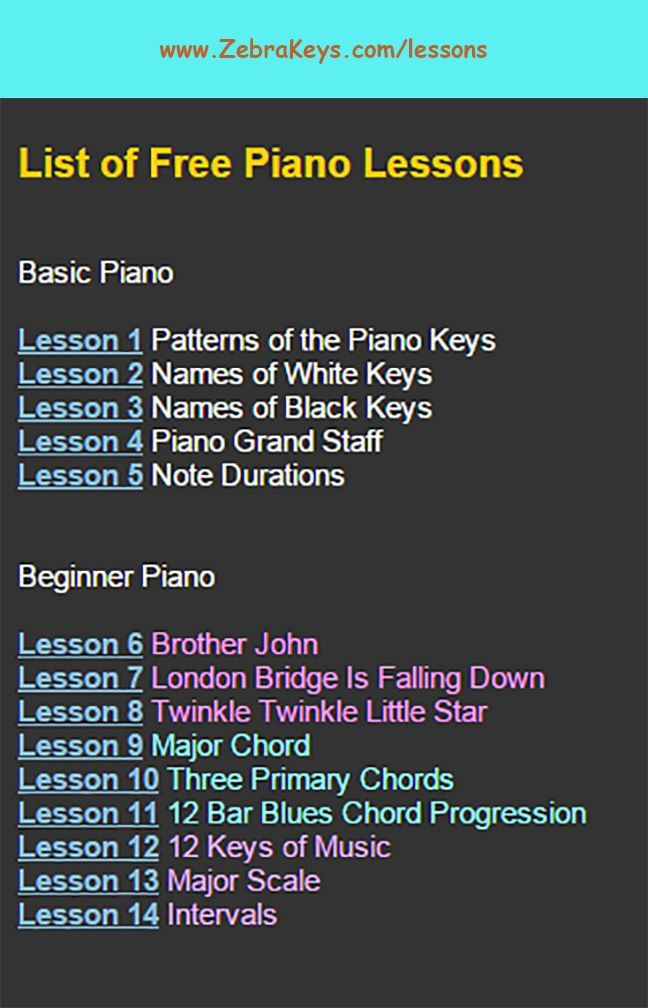 Free Piano Lessons List For Beginners Piano Basics Learn Songs