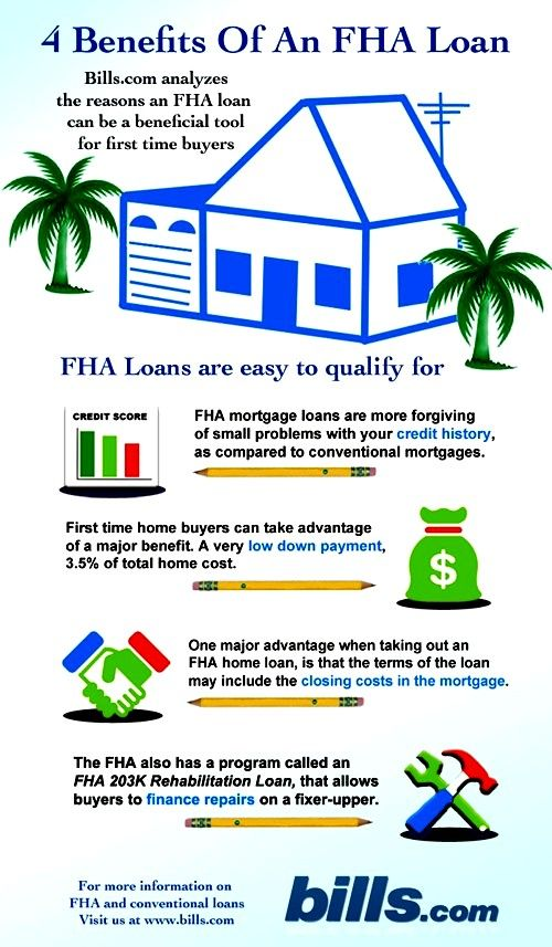 Benefits Of An Fha Home Loan The Major Advantage Is A Very Low Down Payment However There Are Buying First Home Home Buying Process Home Improvement Loans