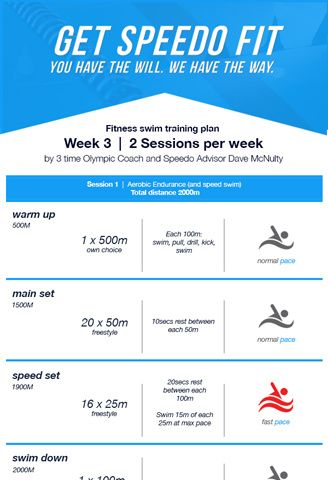 dave mcnulty swim fitness training plan  week 3  speedo