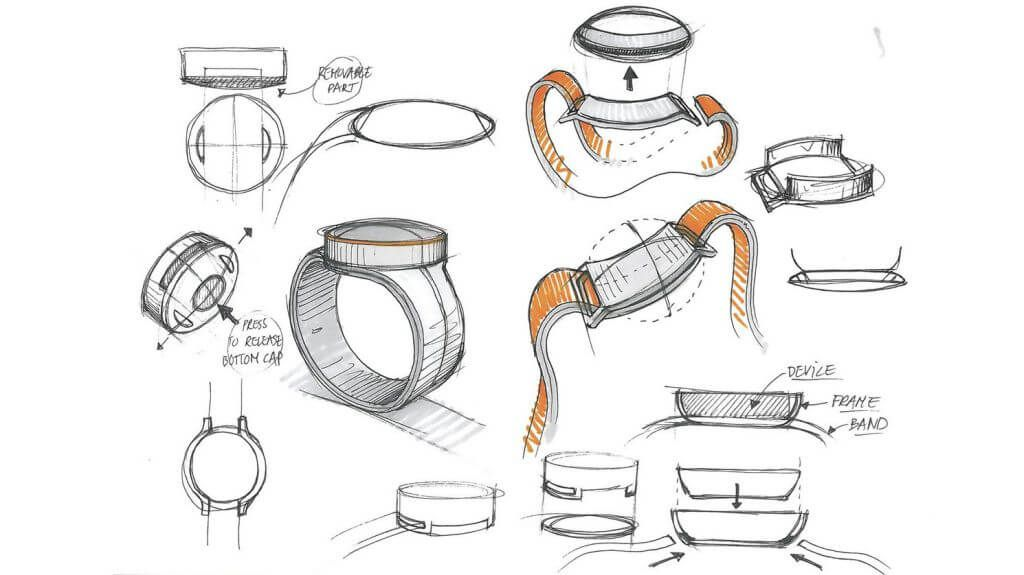 Veremos Una Pulsera Inteligente Oneplus En 2020 Disenos De Unas Smartwatch Bocetos