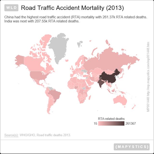 World Road Traffic Accident Mortality 2013 Mortality Infant Mortality Infant Mortality Rate