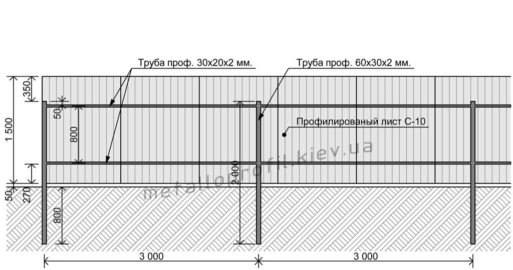 Строительство заборов из профнастила своими руками 78