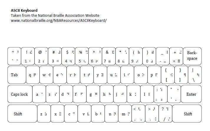 ASCII Keyboard | Hey Teach - SPED Resources | Keyboard