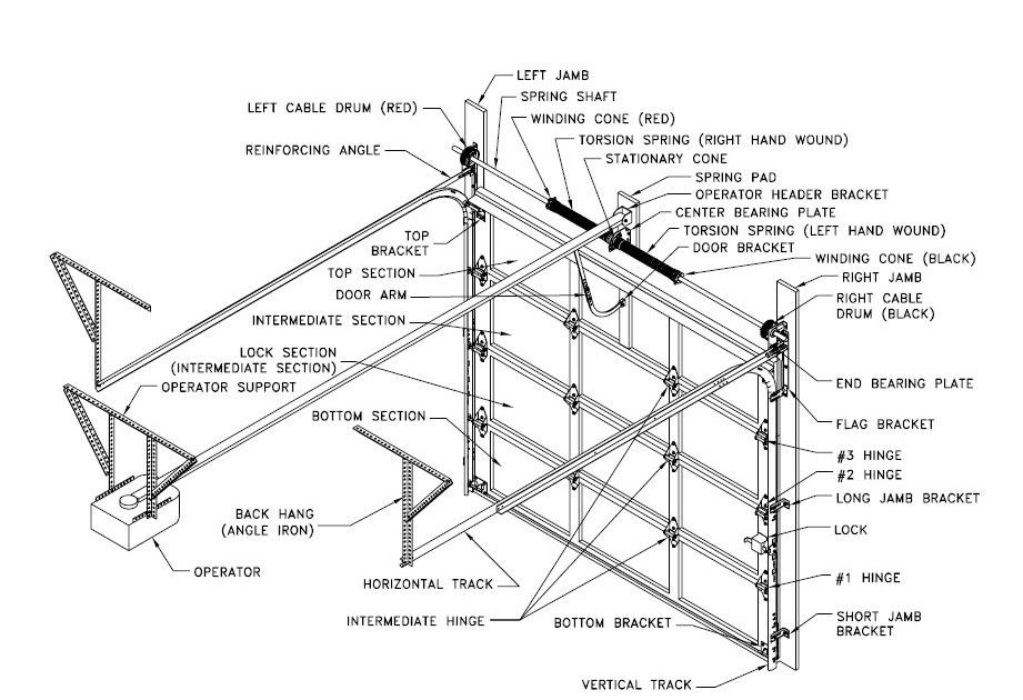 Best representation descriptions Overhead Garage Door Parts Diagram