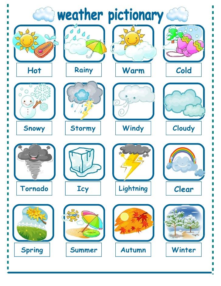 Weather Pictionary نج حني Taller De Ingles Tarjeta En Ingles Ingles Para Preescolar