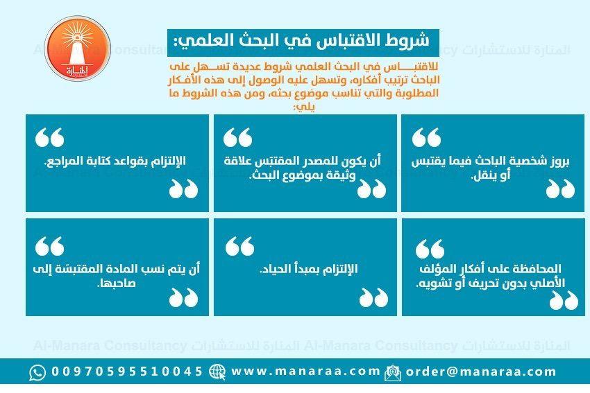 شروط الاقتباس In 2021 Study Skills Education Skills