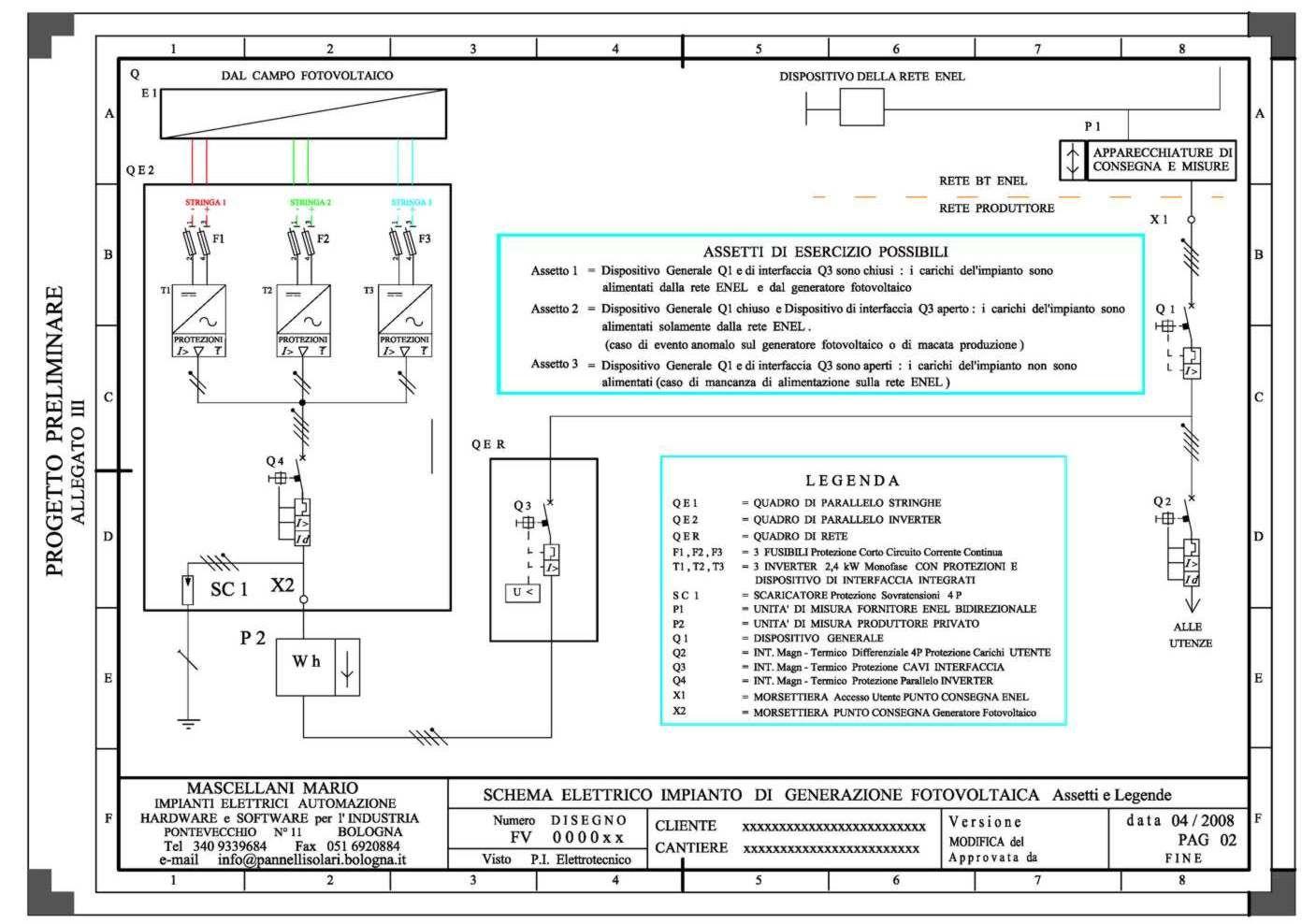Schema Elettrico Camper : Bft deimos schema elettrico awesome inspiration ideas copyedit me