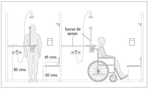 Planos con medidas para ba o de casa con accesibilidad for Accesorios para banos discapacitados