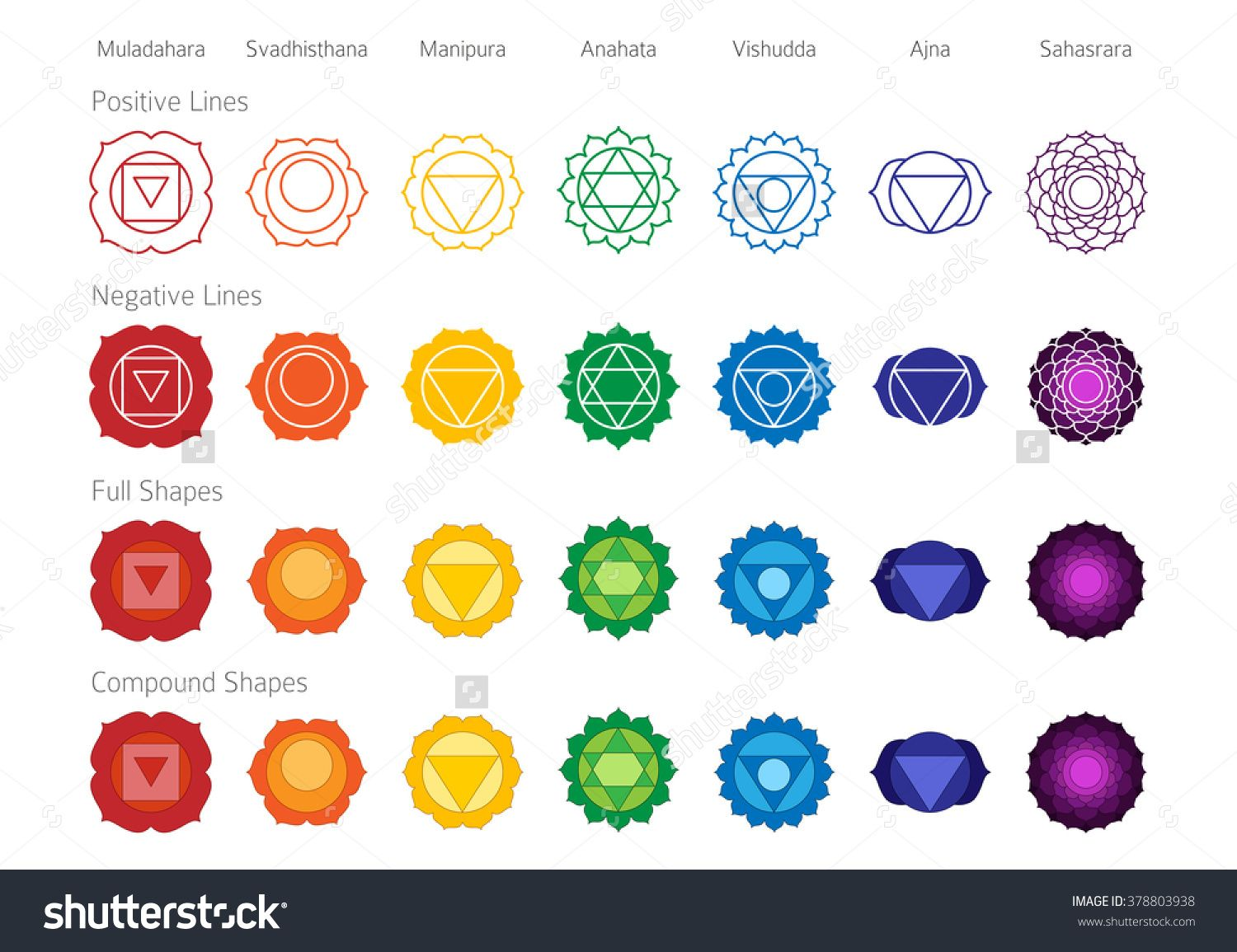 Stock vector simple accurate chakras symbol color vector shape set simple accurate chakras symbol color vector shape set buy this stock vector on shutterstock find other images biocorpaavc Gallery