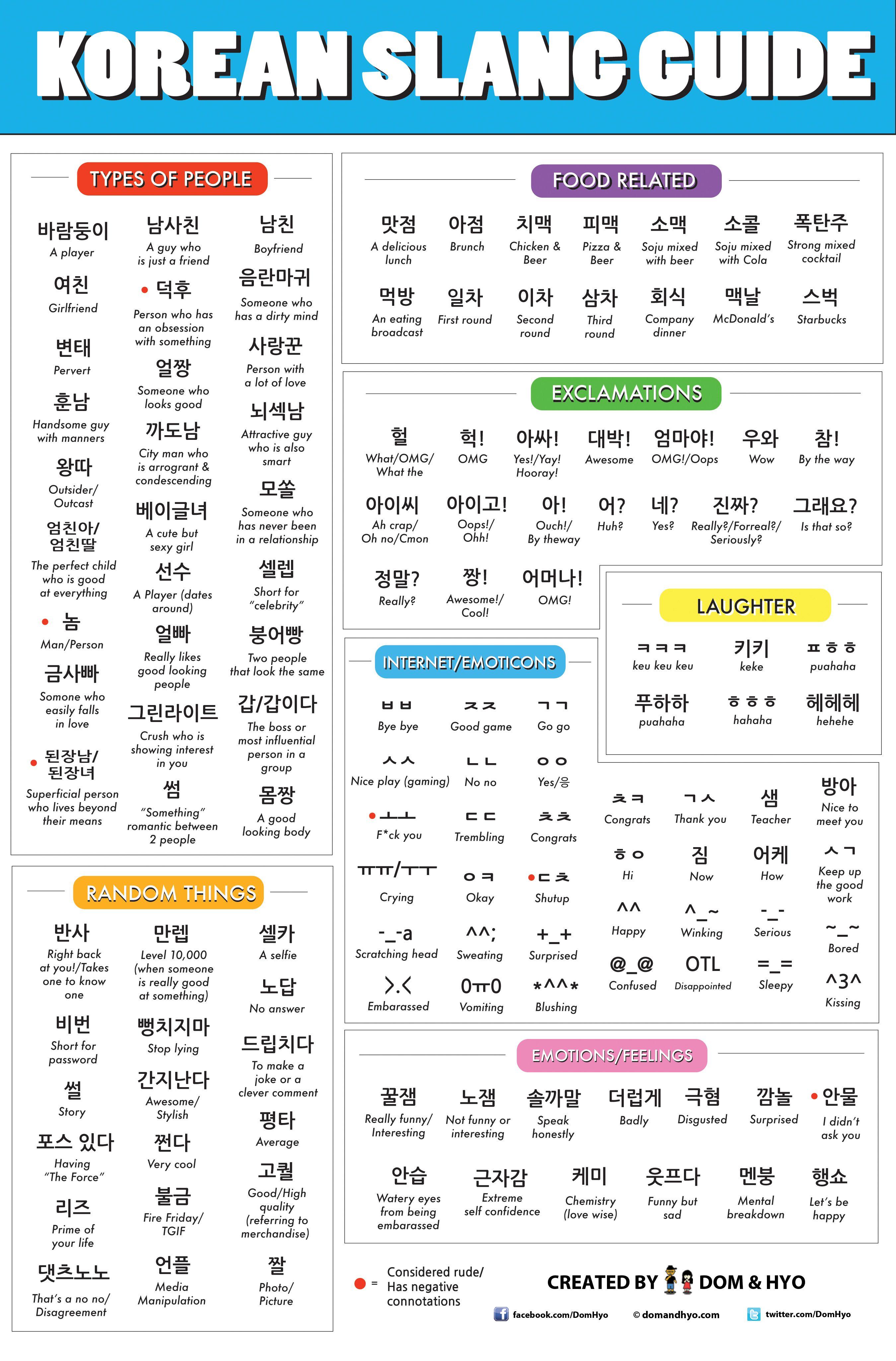 Korean Slang Guide