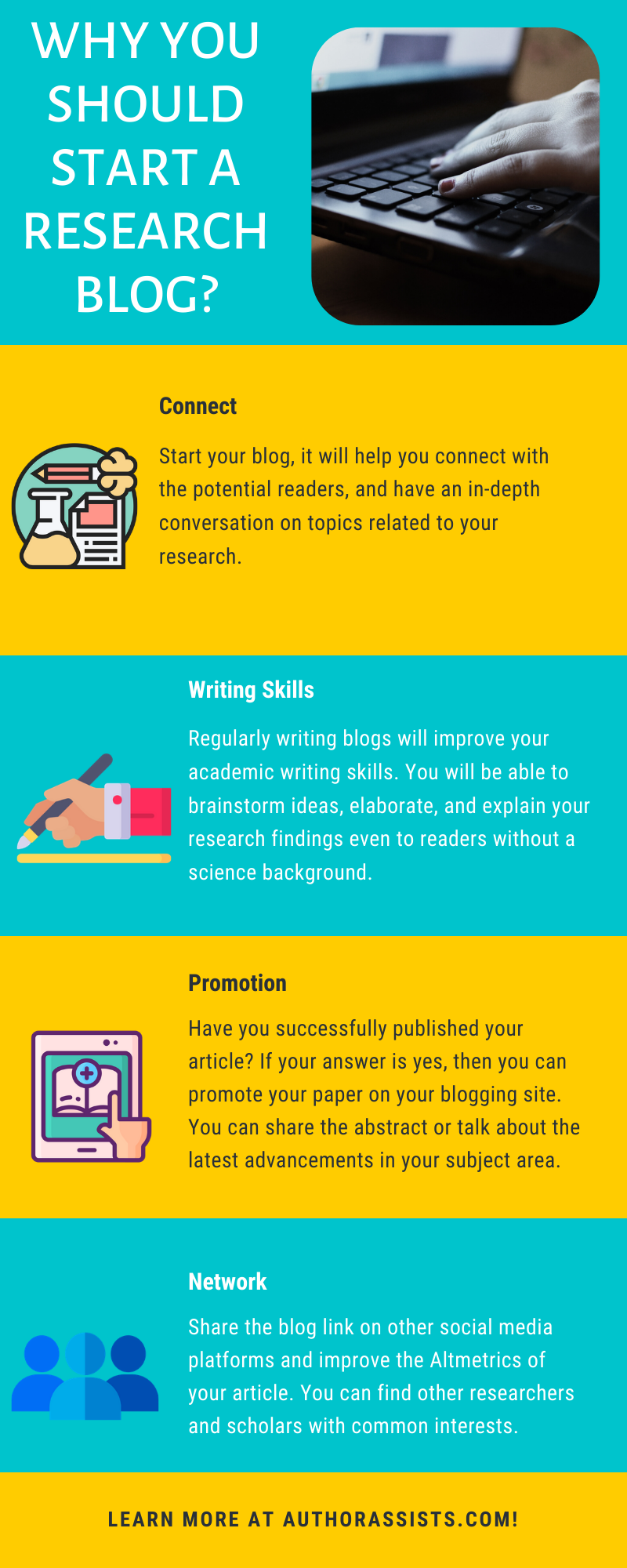 Why You Should Start A Research Blog Academic Writing Blog Writing Editing Service