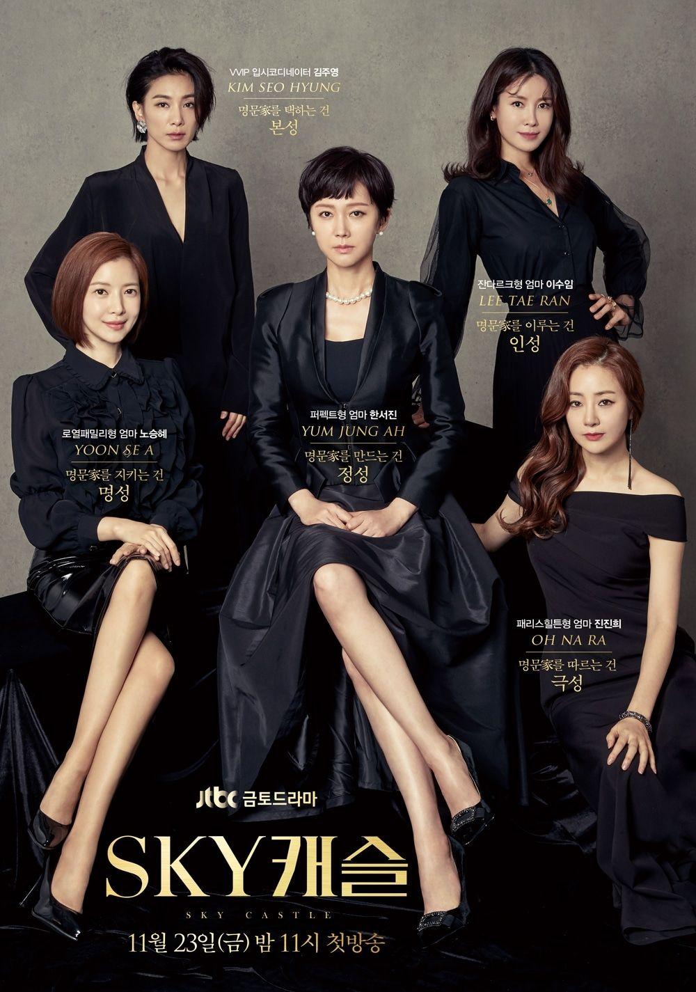Sky Castle Kordramas : castle, kordramas, Nonton, Drama, Korea, Castle
