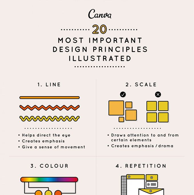 15 diagrams that make graphic design much easier comunicao 15 diagrams that make graphic design much easier ccuart Choice Image