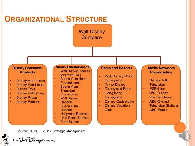 Presentation management disney cases organizational chart marketing walt company also pin by musfar on charts and presentations pinterest rh