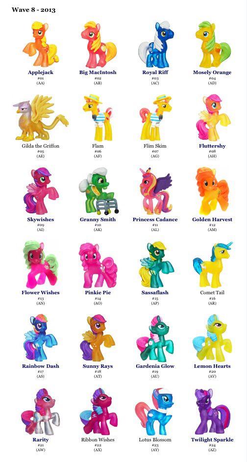 Wave 8 Blind Bag Codes My Little Pony Random Pics Pony My