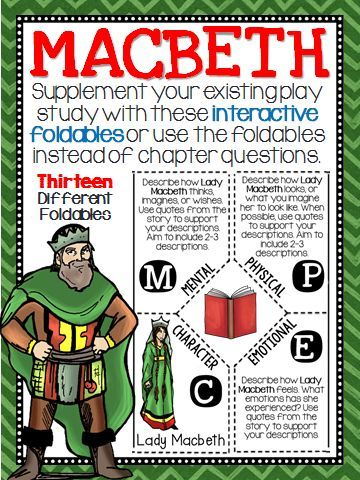 Macbeth Reading And Writing Interactive Notebook Foldable