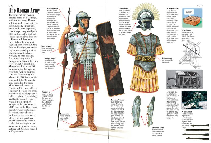 Image result for roman legion comparison infographics