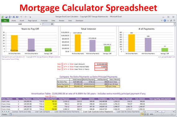 The  Best Mortgage Amortization Calculator Ideas On
