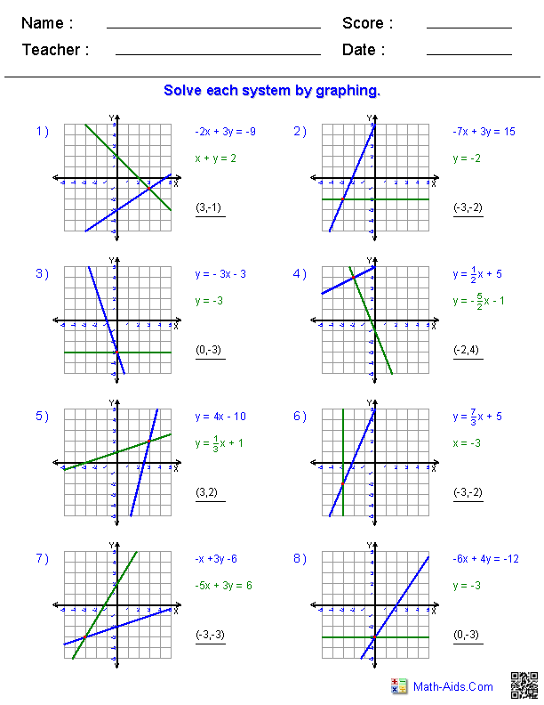 Solving Two Variable Systems of Equations by Graphing – Solving Systems of Equations Worksheet