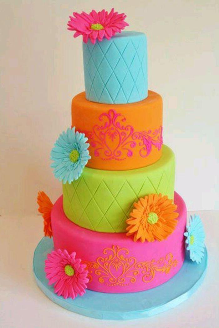 Quel Gâteau Anniversaire Fille Choisir Cakes Cupcakescookies
