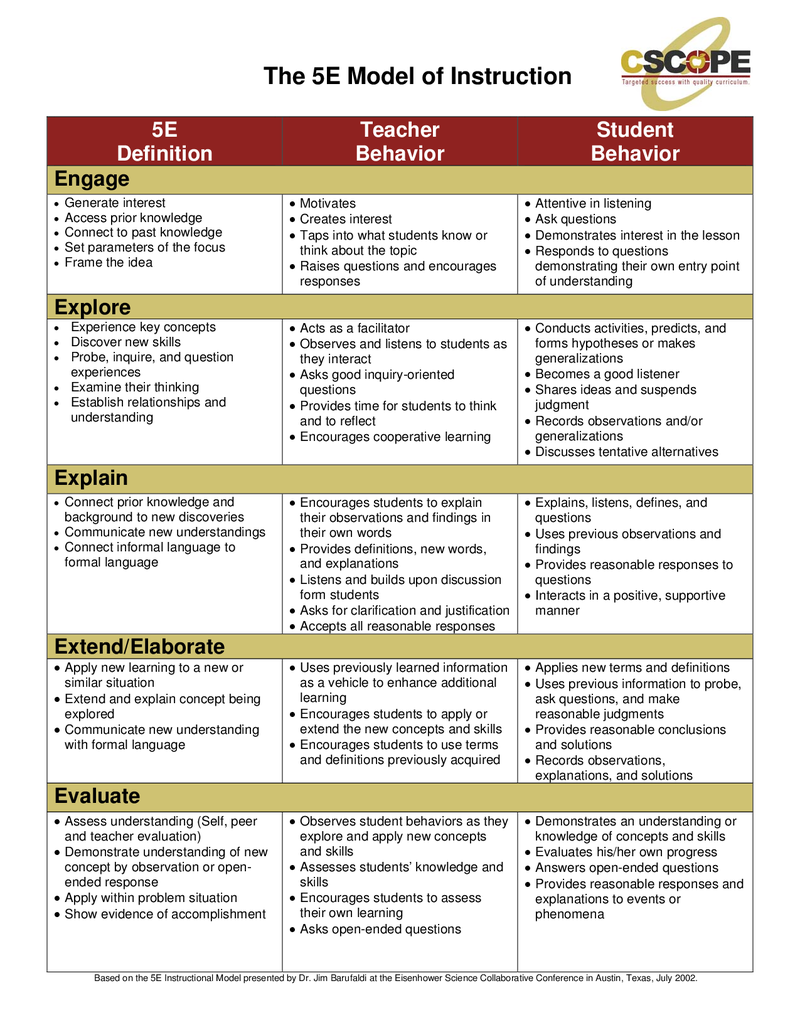 5e Lesson Plan Instruction Model And Application Science Lesson Plans Science Lessons