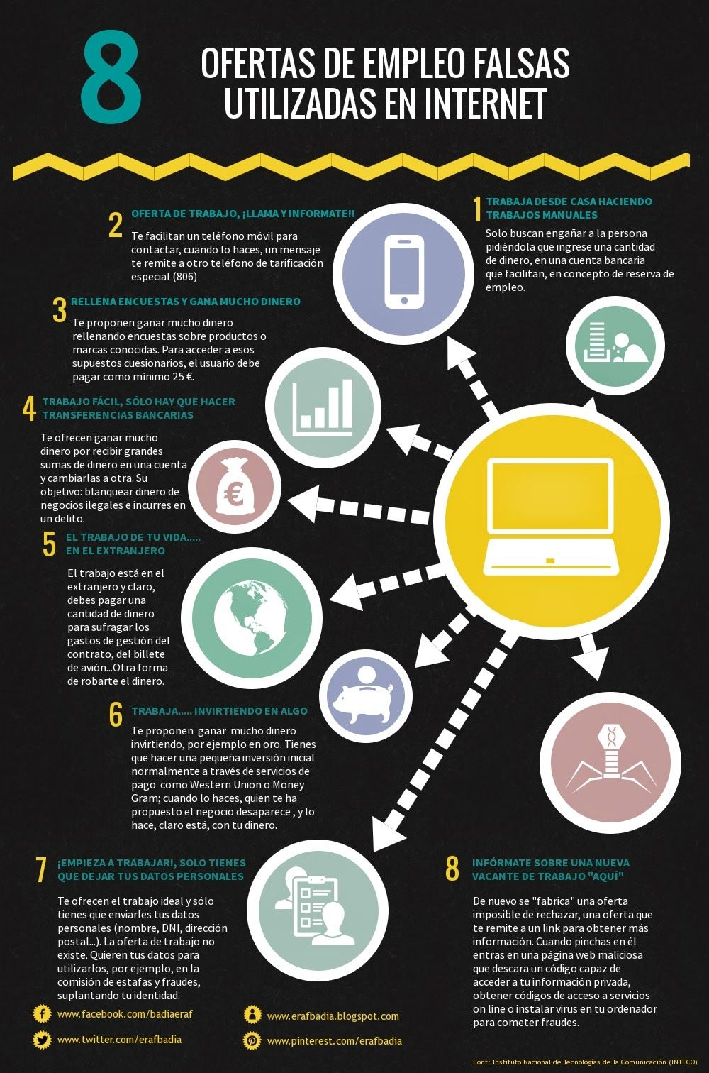 04e840bdeb7 Hola  Una infografía con 8 ofertas de trabajo falsas en Internet. Vía Un  saludo