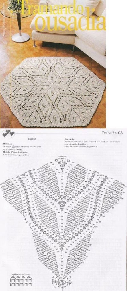 grafico-1 | crochet rugs runners and doilies | Pinterest | Tapetes ...