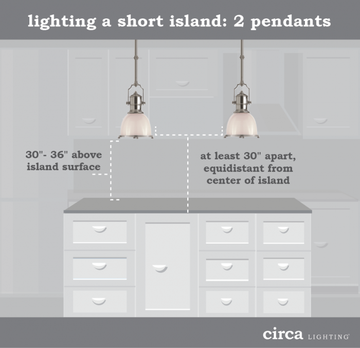 How to hang pendant lights over an island small island countertop how to hang pendant lights over an island aloadofball Image collections