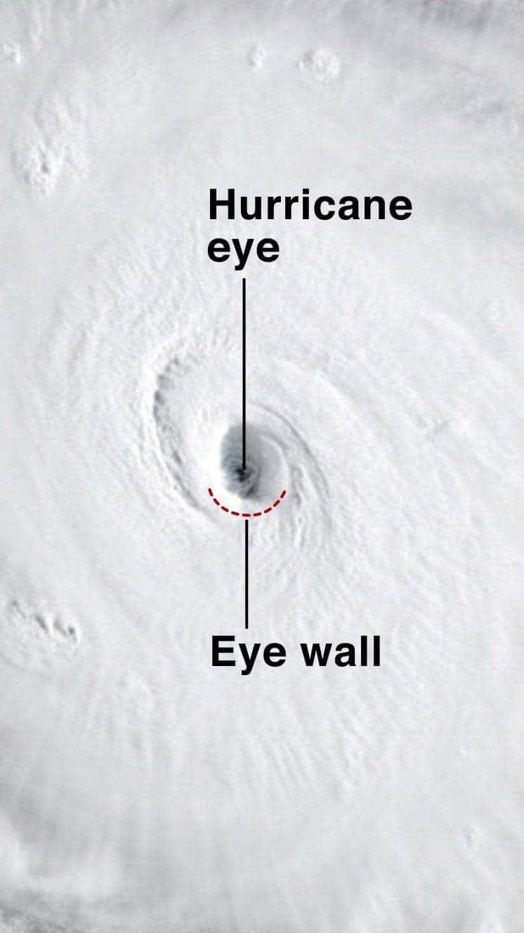 Hurricane Inches Over Devastated Bahamas Severe Weather National Hurricane Center Bahamas