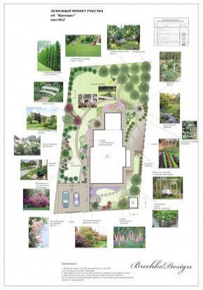 Landscape Gardening Jobs Telford in Landscape Gardening ...