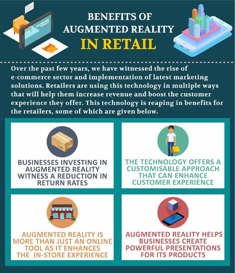 How Customer Experiences is Enhanced by Augmented Reality
