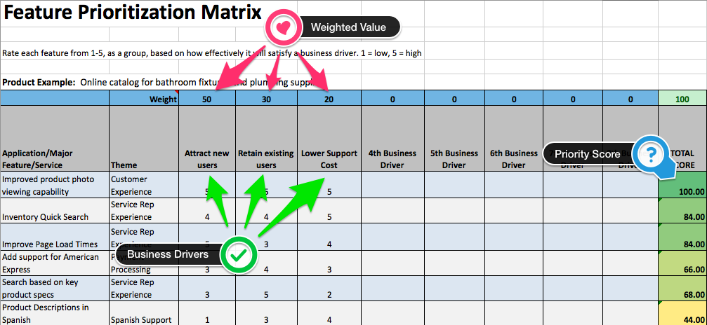 Feature Prioritization Matrix  Ux Management