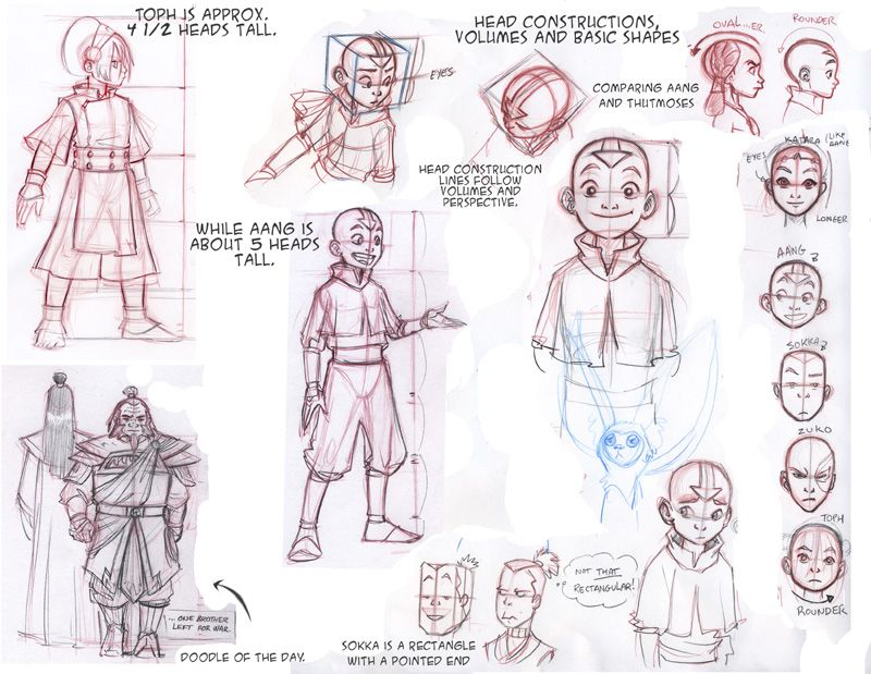 avatar character sheet avatar: the last airbender - aang model sheet | avatar the
