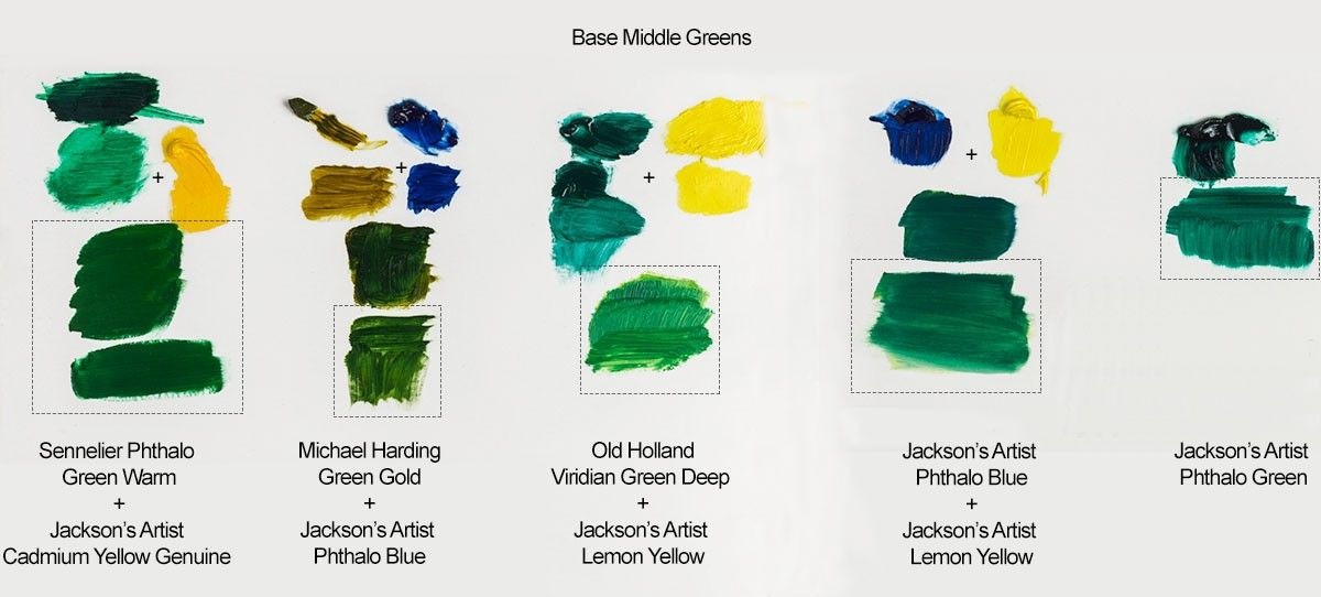 Pin By Sonamm Shah On Color Mixing Chart Color Mixing Chart Complementary Colors Color Mixing