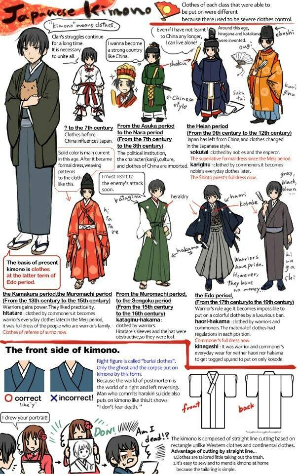 Kimono | Japon | Pinterest | Sol naciente, Idiomas y Tradicional