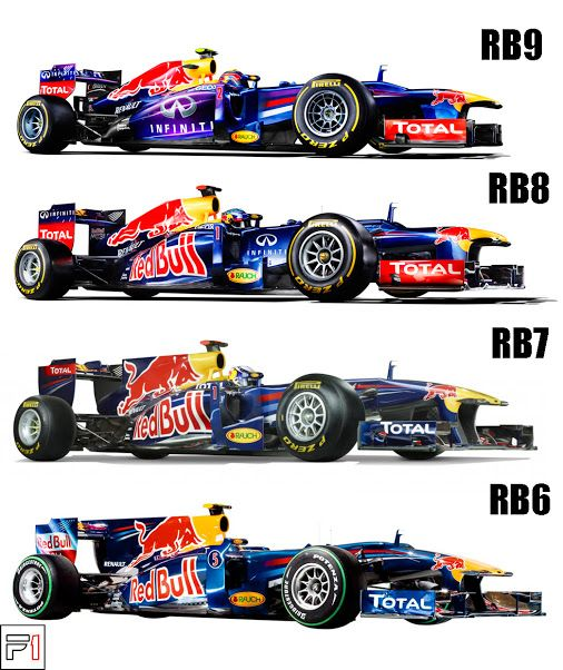 Red+BULL+DHF1+RB9+Comparison.jpg (506×602)
