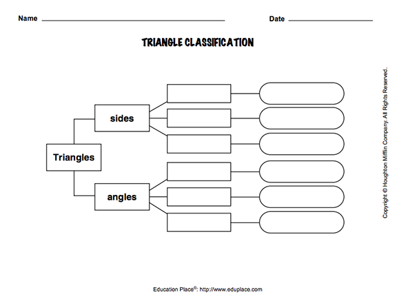 Here's a graphic organizer on classifying triangles