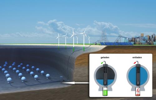 Fraunhofer Tests a New Underwater Energy Storage Concept