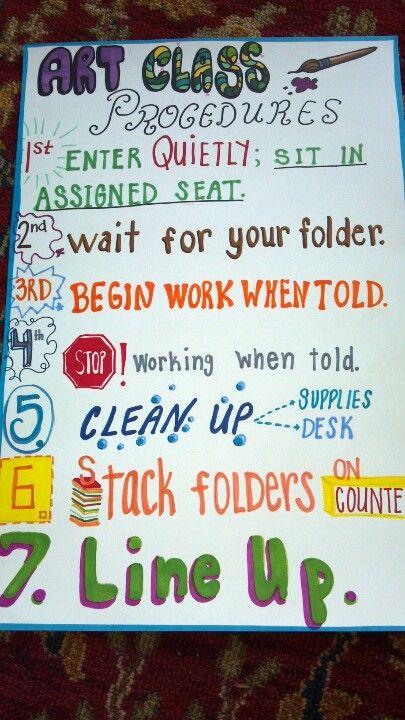 My New Art Room Procedures Poster Art Classroom Organization Art Classroom Management Art Room Rules