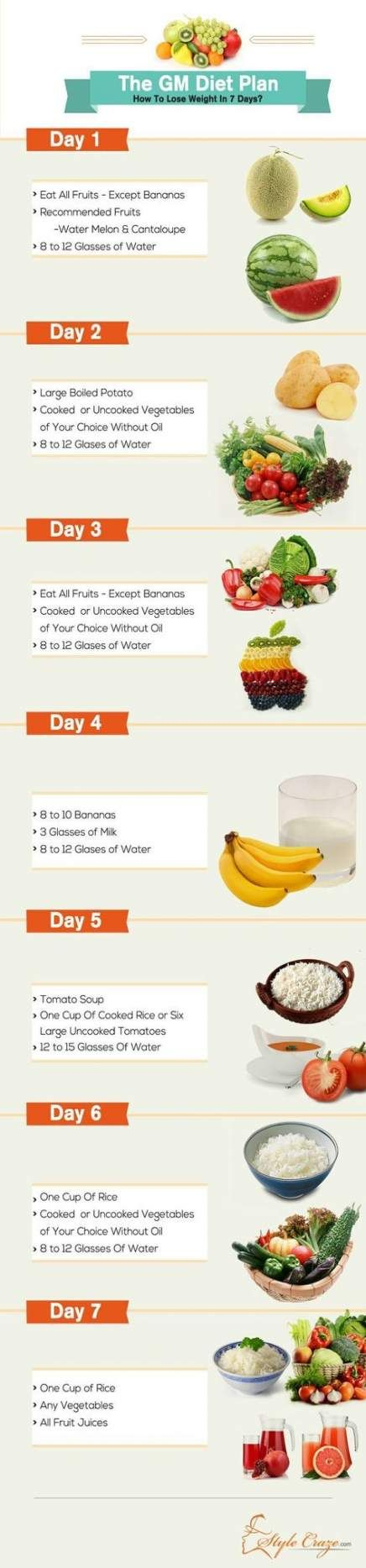 39 Ideas Fitness Motivation Before And After 1 Month Exercise #motivation #fitness