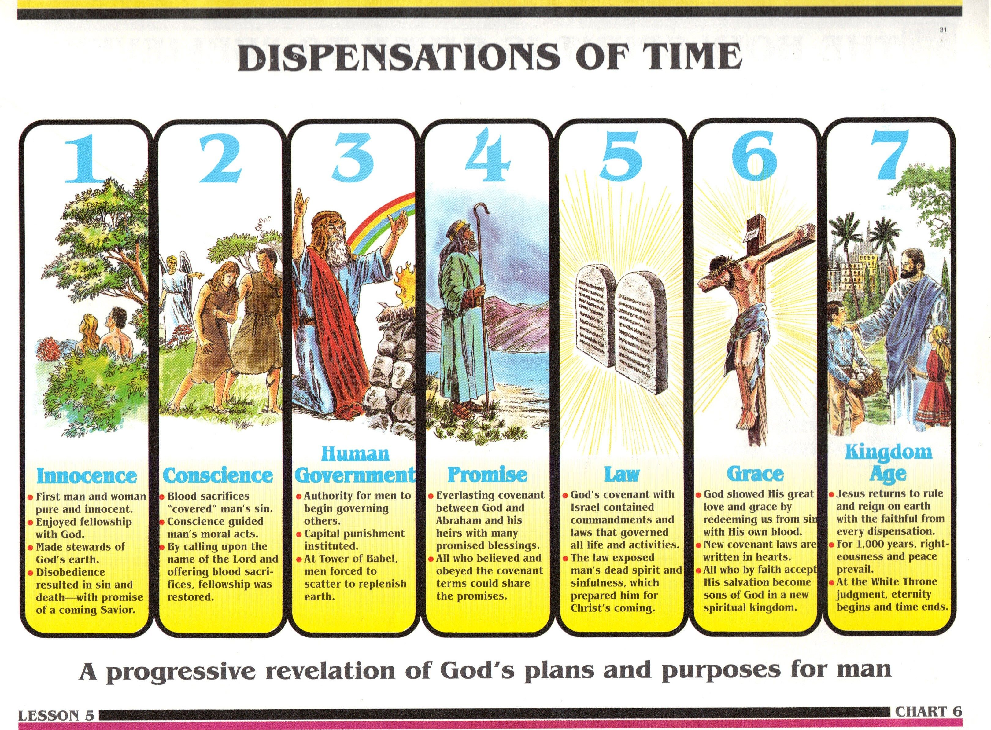 Search For Truth Dispensations Of Time Apostolic Pentecostal