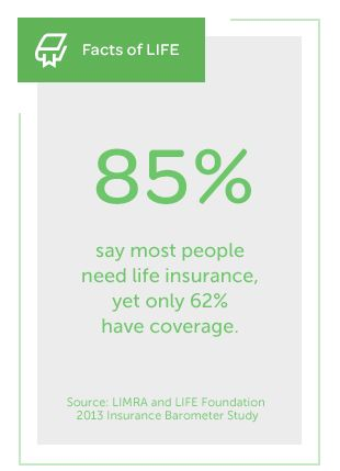 Who Needs Life Insurance Life Insurance Facts Insurance Quotes
