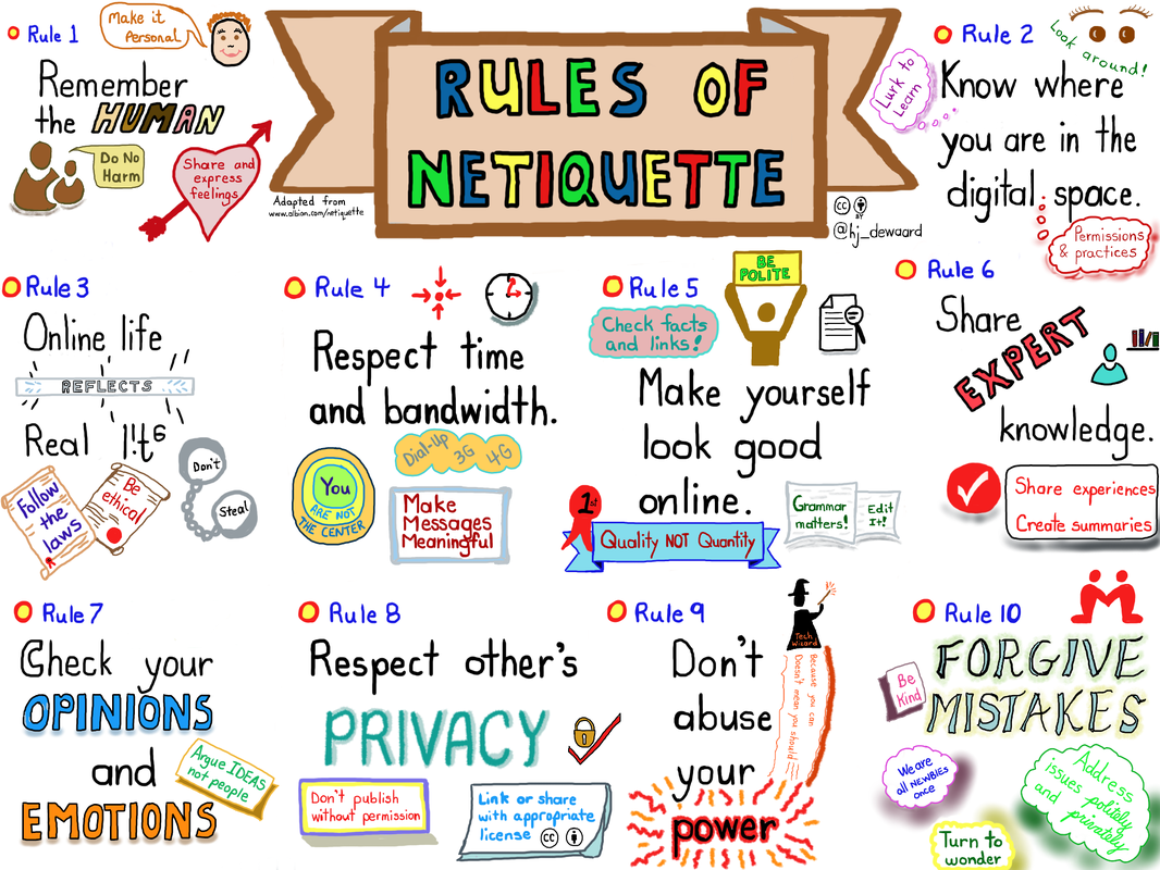 image of sketch note of rules of netiquette | Netiquette